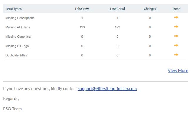 Latest site audit issues in the domain - Occurences details