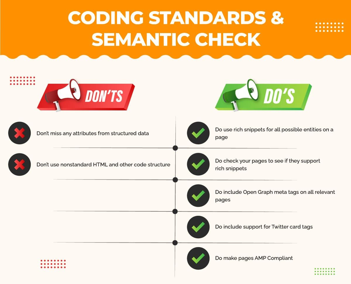 Rich Snippets and Coding Standards checklist