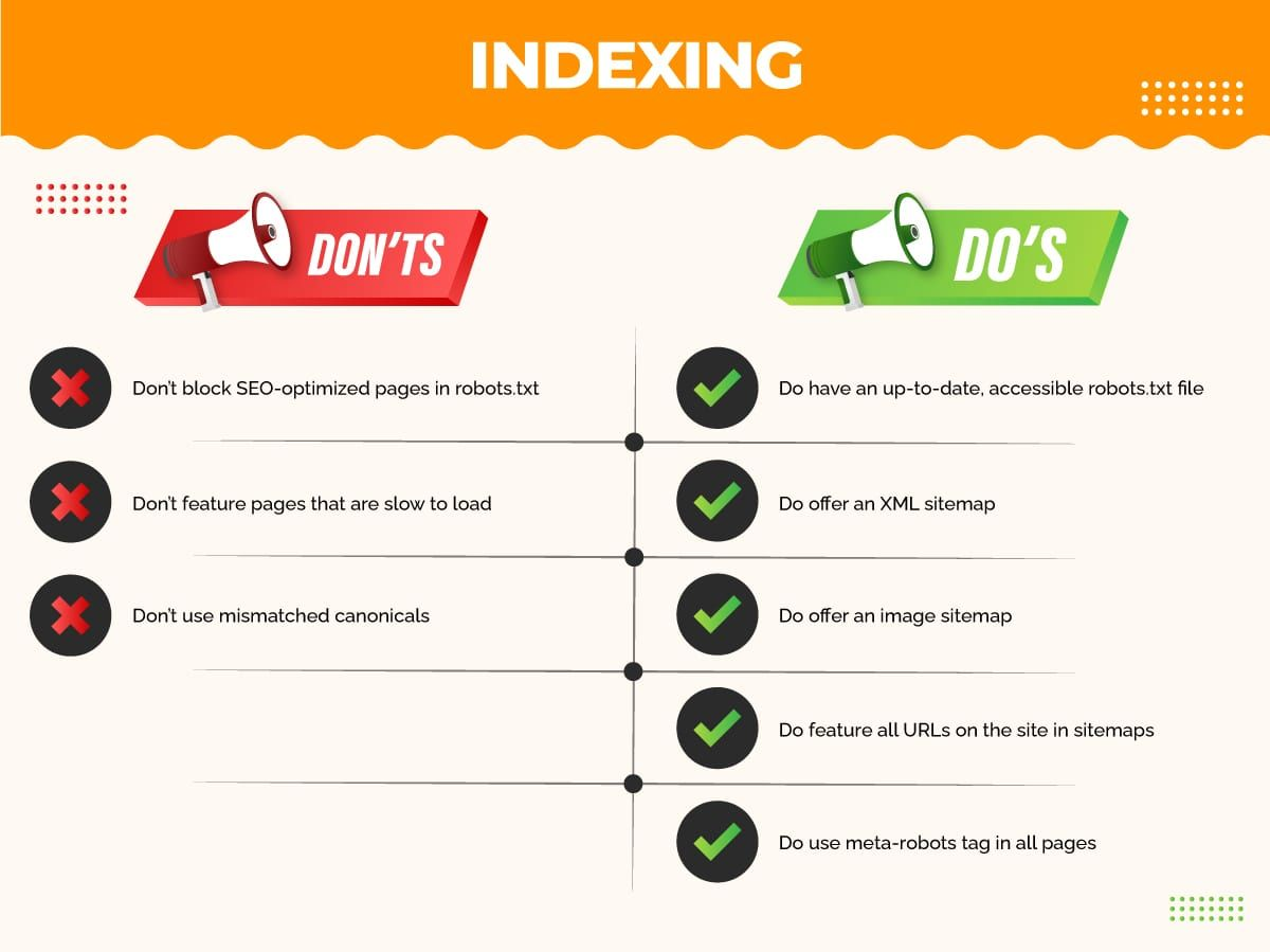 infographics-indexing-robots