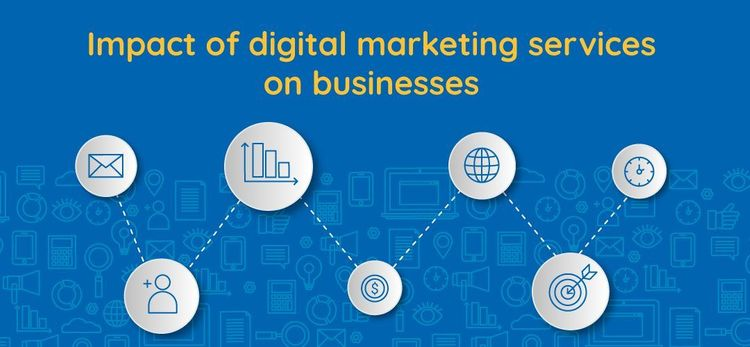 The impact of Digital Marketing on businesses