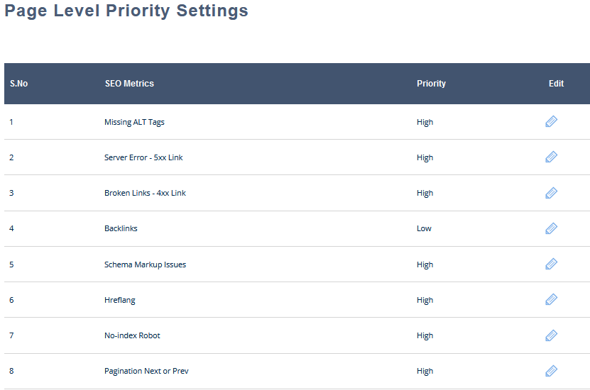 Page-Level Settings