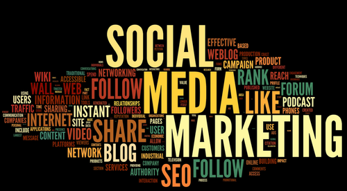 Six Proven Social Media Marketing Lessons to Grow Your Business Exponentially